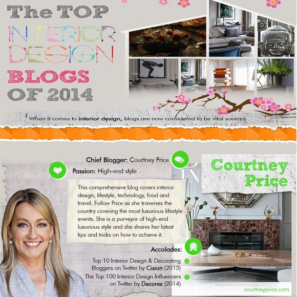 International Top Interiors Blog List of 2014