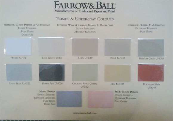 Farrow and Ball Undercoat, Base Coat, Primer