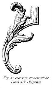 Regency Ornamentation, decorative glossary, French Furniture, www.CourtneyPrice.com
